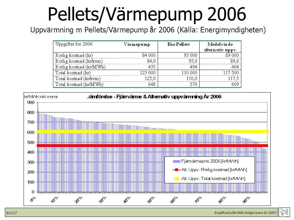 Avgiftsstudie Nils Holgersson år 2007 Bild 27 Pellets/Värmepump 2006 Uppvärmning m Pellets/Värmepump år 2006 (Källa: Energimyndigheten)