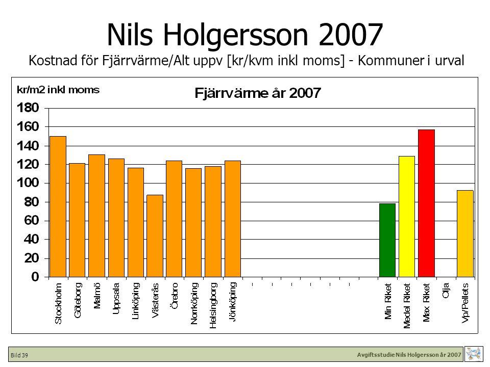 Avgiftsstudie Nils Holgersson år 2007 Bild 39 Nils Holgersson 2007 Kostnad för Fjärrvärme/Alt uppv [kr/kvm inkl moms] - Kommuner i urval