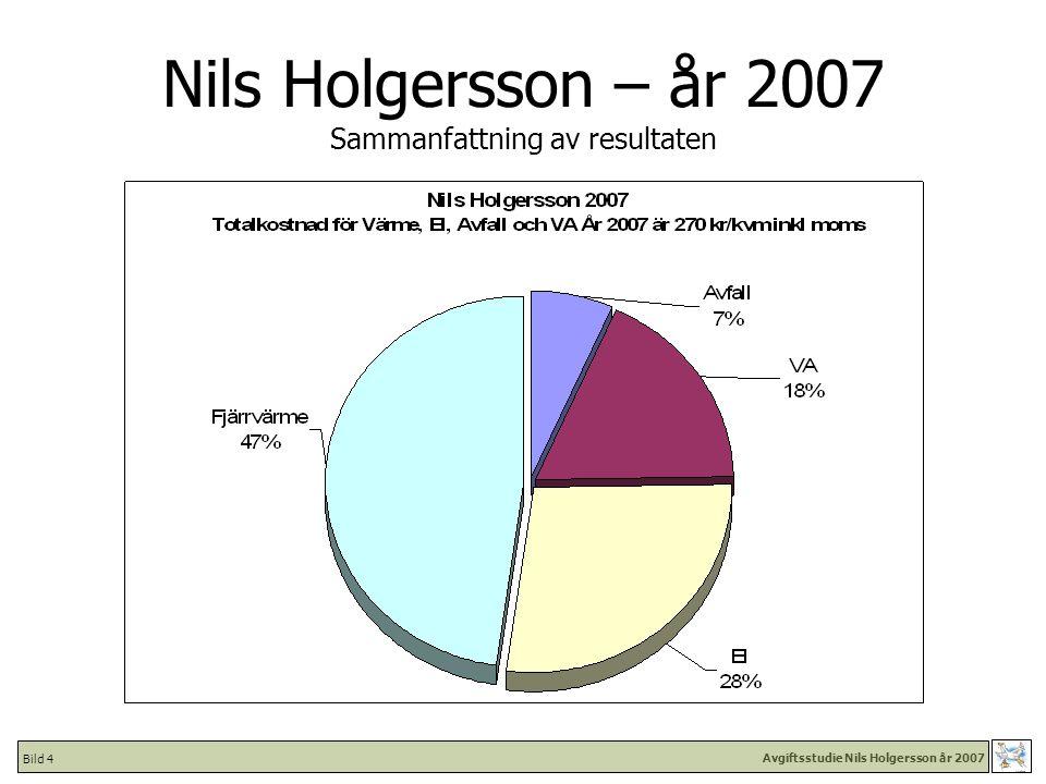 Avgiftsstudie Nils Holgersson år 2007 Bild 35 Nils Holgersson 2007 Totalkostnad för Kommuner i urval
