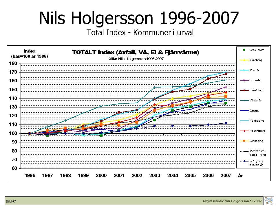 Avgiftsstudie Nils Holgersson år 2007 Bild 47 Nils Holgersson 1996-2007 Total Index - Kommuner i urval