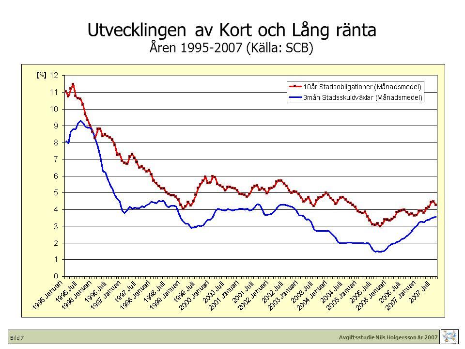 Avgiftsstudie Nils Holgersson år 2007 Bild 38 Nils Holgersson 2007 Kostnad för El (nät+handel) [kr/kvm inkl moms] - Kommuner i urval