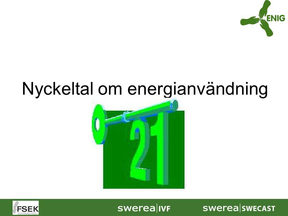 Nyckeltal om energianvändning