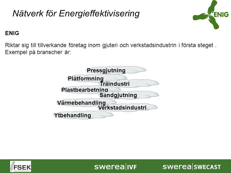 Nätverk för Energieffektivisering ENIG Riktar sig till tillverkande företag inom gjuteri och verkstadsindustrin i första steget. Exempel på branscher