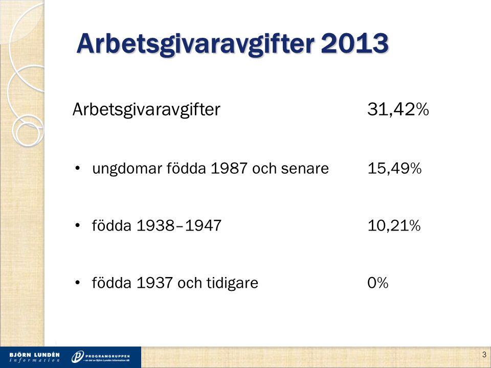 Arbetsgivaravgifter 2013 Arbetsgivaravgifter31,42% ungdomar födda 1987 och senare15,49% födda 1938–194710,21% födda 1937 och tidigare0% 3