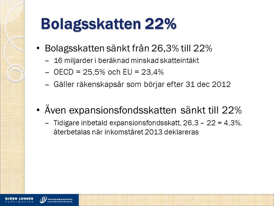 Bolagsskatten sänkt från 26,3% till 22% ‒ 16 miljarder i beräknad minskad skatteintäkt ‒ OECD = 25,5% och EU = 23,4% ‒ Gäller räkenskapsår som börjar efter 31 dec 2012 Även expansionsfondsskatten sänkt till 22% ‒ Tidigare inbetald expansionsfondsskatt, 26,3 – 22 = 4,3%, återbetalas när inkomståret 2013 deklareras Bolagsskatten 22%
