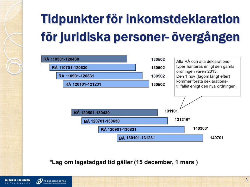 Tidpunkter för inkomstdeklaration för juridiska personer- övergången 8