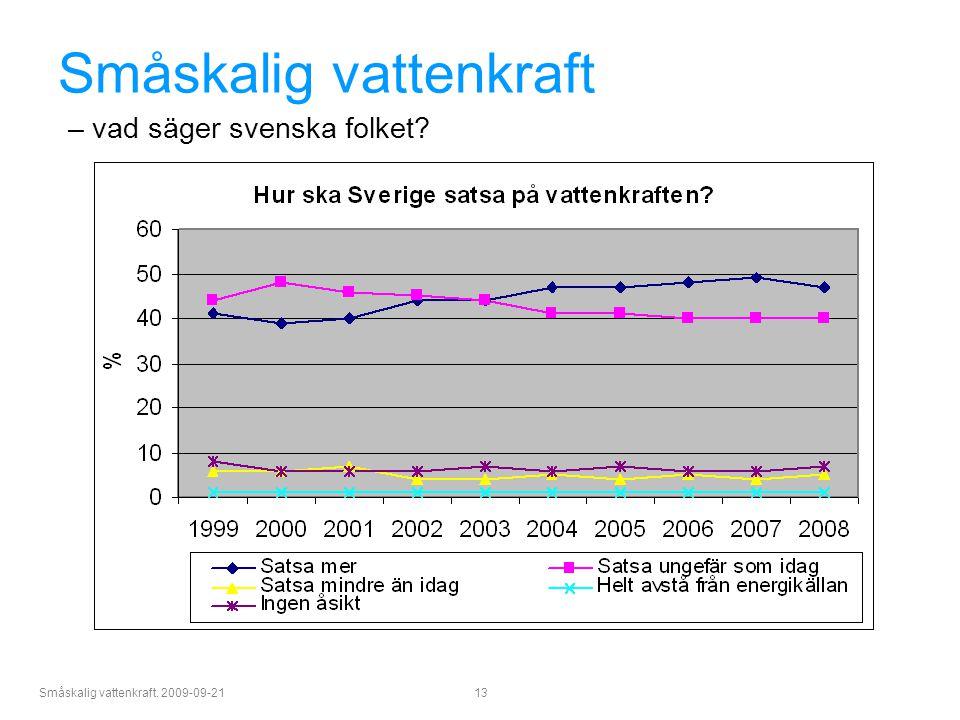 Småskalig vattenkraft. 2009-09-21 13 Småskalig vattenkraft – vad säger svenska folket?