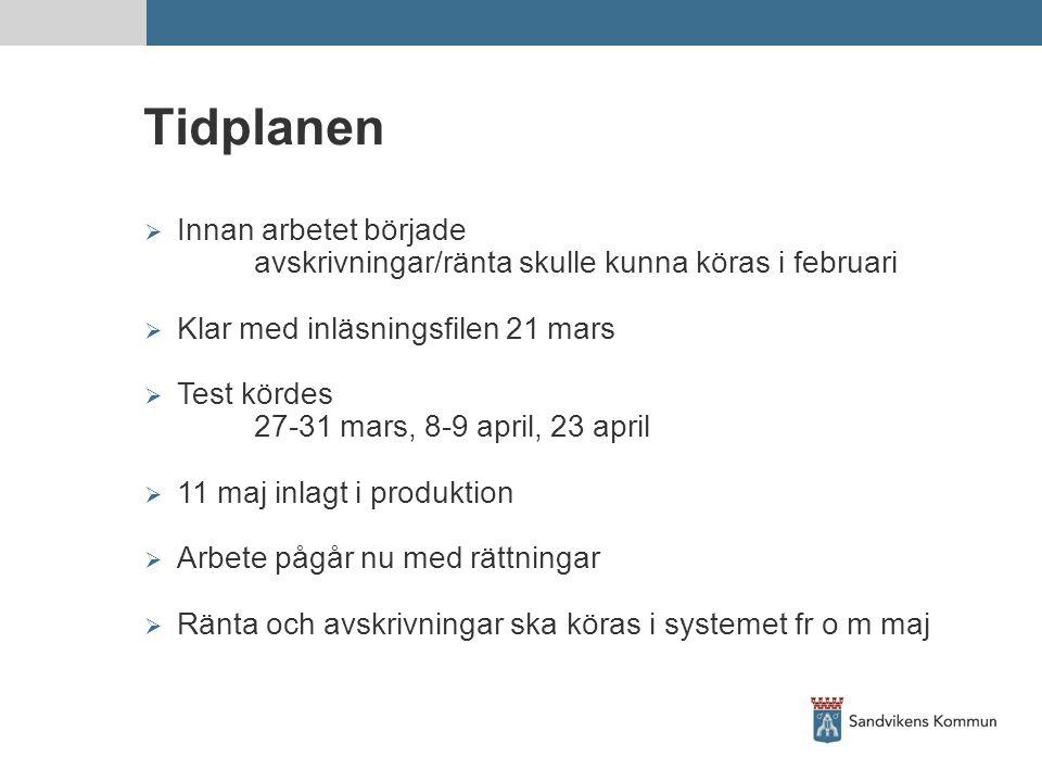 Tidplanen  Innan arbetet började avskrivningar/ränta skulle kunna köras i februari  Klar med inläsningsfilen 21 mars  Test kördes 27-31 mars, 8-9 a