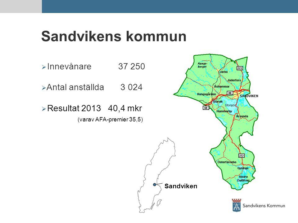 Sandvikens kommun  Innevånare 37 250  Antal anställda 3 024  Resultat 2013 40,4 mkr (varav AFA-premier 35,5) Sandviken