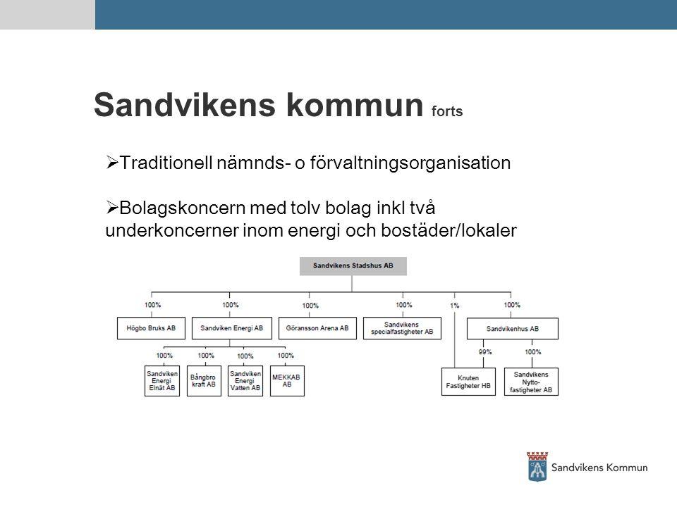 Sandvikens kommun forts  Traditionell nämnds- o förvaltningsorganisation  Bolagskoncern med tolv bolag inkl två underkoncerner inom energi och bostä