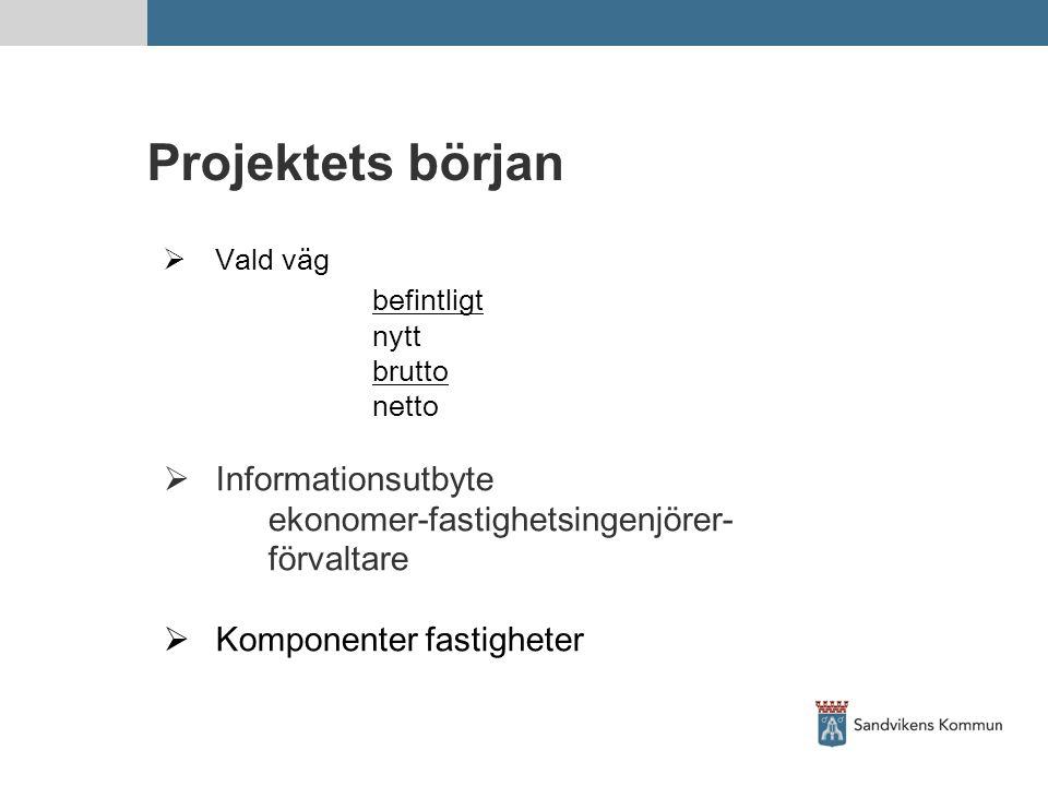 Projektets början  Vald väg befintligt nytt brutto netto  Informationsutbyte ekonomer-fastighetsingenjörer- förvaltare  Komponenter fastigheter