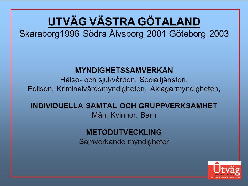 UTVÄG VÄSTRA GÖTALAND Skaraborg1996 Södra Älvsborg 2001 Göteborg 2003 MYNDIGHETSSAMVERKAN Hälso- och sjukvården, Socialtjänsten, Polisen, Kriminalvårdsmyndigheten, Åklagarmyndigheten, INDIVIDUELLA SAMTAL OCH GRUPPVERKSAMHET Män, Kvinnor, Barn METODUTVECKLING Samverkande myndigheter