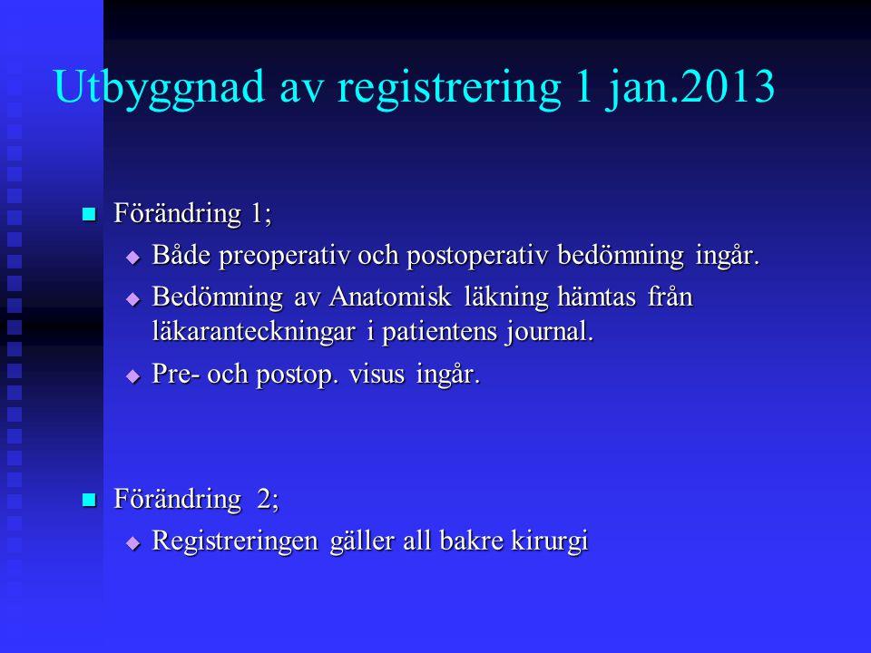 Utbyggnad av registrering, förändring 1.Preoperativ registrering.