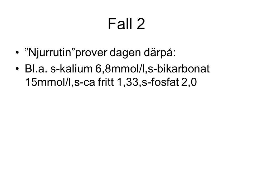 """Fall 2 """"Njurrutin""""prover dagen därpå: Bl.a. s-kalium 6,8mmol/l,s-bikarbonat 15mmol/l,s-ca fritt 1,33,s-fosfat 2,0"""