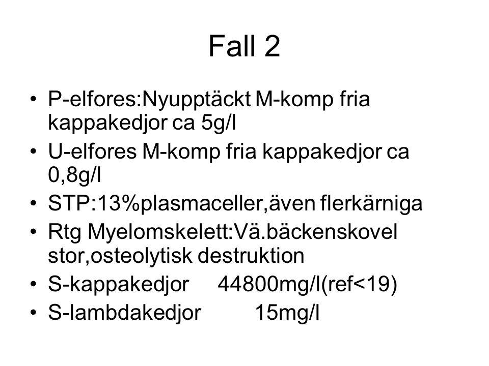 Fall 2 P-elfores:Nyupptäckt M-komp fria kappakedjor ca 5g/l U-elfores M-komp fria kappakedjor ca 0,8g/l STP:13%plasmaceller,även flerkärniga Rtg Myelo
