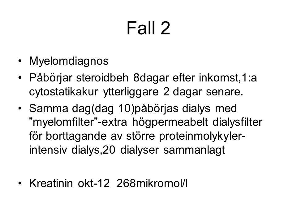"""Fall 2 Myelomdiagnos Påbörjar steroidbeh 8dagar efter inkomst,1:a cytostatikakur ytterliggare 2 dagar senare. Samma dag(dag 10)påbörjas dialys med """"my"""