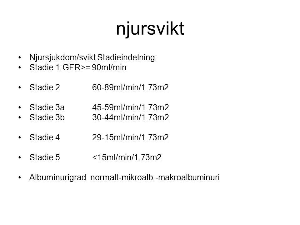 njursvikt Njursjukdom/svikt Stadieindelning: Stadie 1:GFR>= 90ml/min Stadie 2 60-89ml/min/1.73m2 Stadie 3a 45-59ml/min/1.73m2 Stadie 3b 30-44ml/min/1.