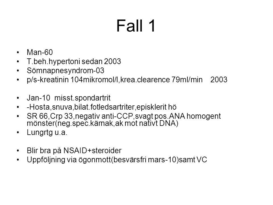 Fall 1 Man-60 T.beh.hypertoni sedan 2003 Sömnapnesyndrom-03 p/s-kreatinin 104mikromol/l,krea.clearence 79ml/min 2003 Jan-10 misst.spondartrit -Hosta,s