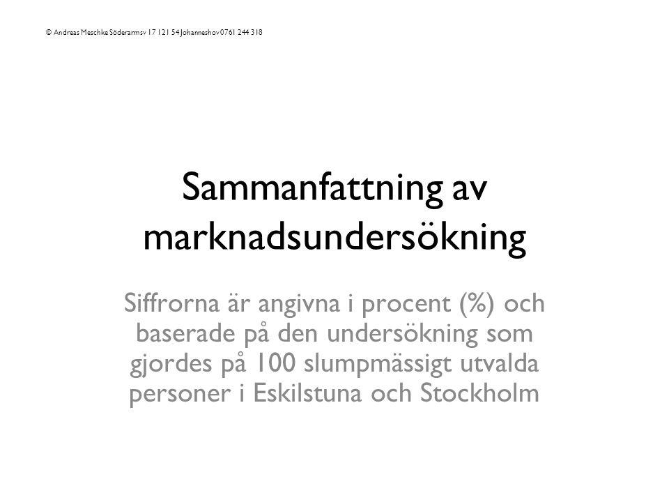 Sammanfattning av marknadsundersökning Siffrorna är angivna i procent (%) och baserade på den undersökning som gjordes på 100 slumpmässigt utvalda personer i Eskilstuna och Stockholm © Andreas Meschke Söderarmsv 17 121 54 Johanneshov 0761 244 318