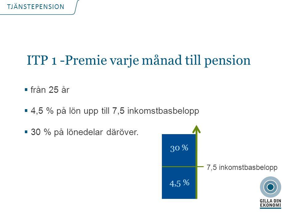 TJÄNSTEPENSION ITP 1 -Premie varje månad till pension  från 25 år  4,5 % på lön upp till 7,5 inkomstbasbelopp  30 % på lönedelar däröver. 30 % 4,5