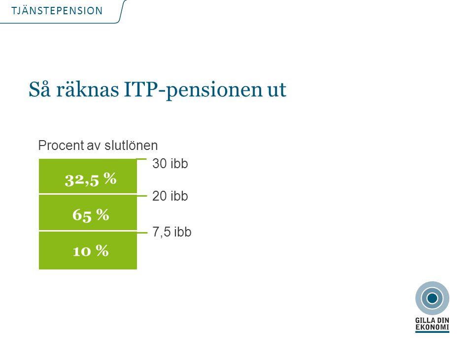 TJÄNSTEPENSION Så räknas ITP-pensionen ut 30 ibb 20 ibb 7,5 ibb Procent av slutlönen 32,5 % 65 % 10 %