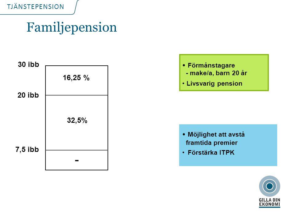 TJÄNSTEPENSION Förmånstagare - make/a, barn 20 år Livsvarig pension 16,25 % 30 ibb 32,5% 20 ibb - 7,5 ibb Möjlighet att avstå framtida premier Förstär