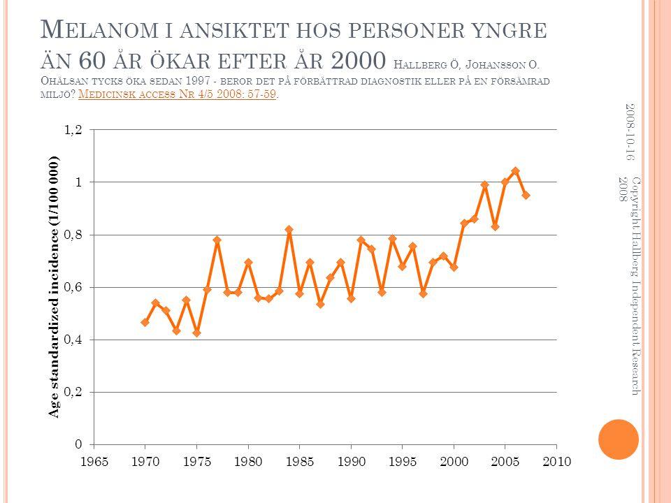 M ELANOM I ANSIKTET HOS PERSONER YNGRE ÄN 60 ÅR ÖKAR EFTER ÅR 2000 H ALLBERG Ö, J OHANSSON O.