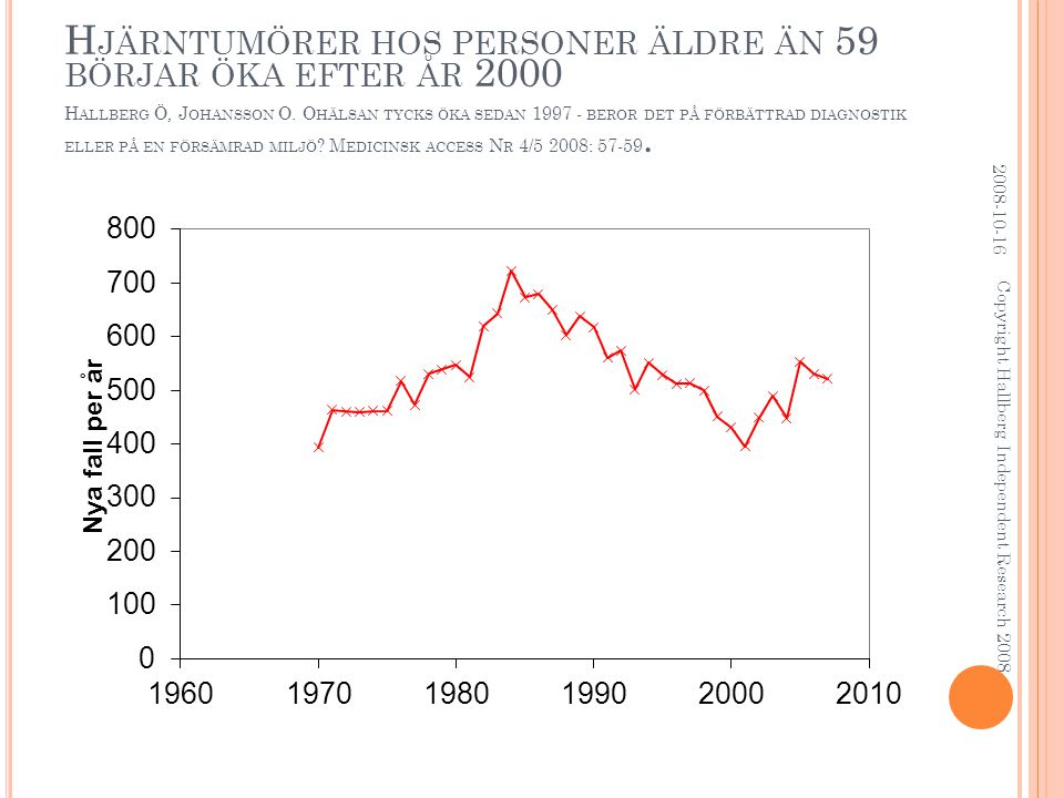 H JÄRNTUMÖRER HOS PERSONER ÄLDRE ÄN 59 BÖRJAR ÖKA EFTER ÅR 2000 H ALLBERG Ö, J OHANSSON O.
