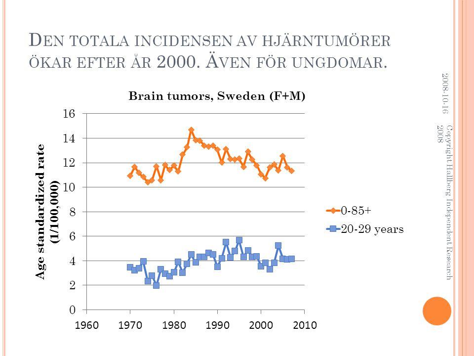 D EN TOTALA INCIDENSEN AV HJÄRNTUMÖRER ÖKAR EFTER ÅR 2000. Ä VEN FÖR UNGDOMAR. 2008-10-16 Copyright Hallberg Independent Research 2008