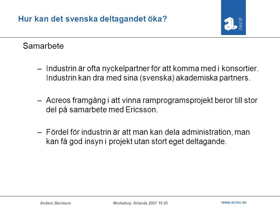 Anders Berntson www.acreo.se Workshop Arlanda 2007 10 25 Hur kan det svenska deltagandet öka? Samarbete –Industrin är ofta nyckelpartner för att komma