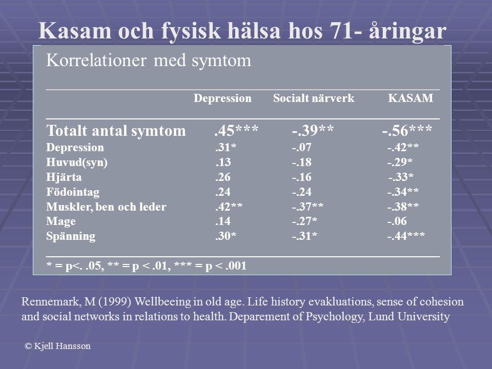KASAM-13, årskurs 9, 1999 Korrelationer Variabler Skolbetyg KASAM Antal flyttningar -.22 *** -.10 Mammas utbildning.20 ***.04 Stöd i skolan.16 **.30 *