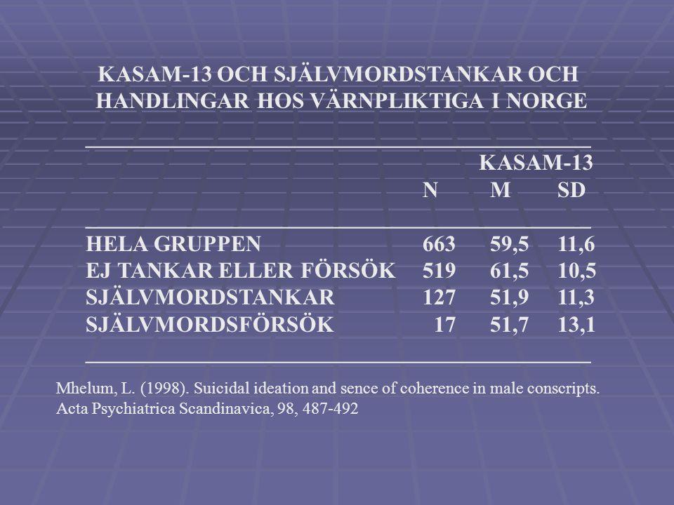 KASAM OCH PTSD HOS TRAFIKSKADADE KORRELATIONER POSTTRAUMATIC STRESS SCALE-.58 SCL-90-.54 IMPACT OF EVENT SCALE-.52 (n=51) Frommberger, U., Steiglitz,