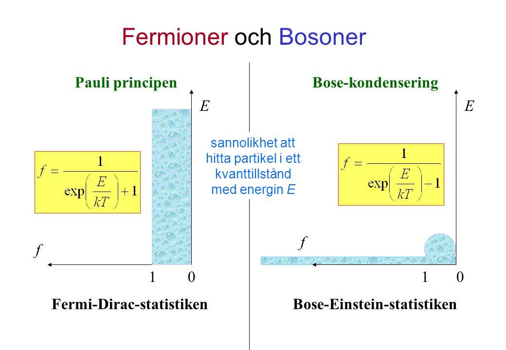 Fermioner och Bosoner Fermi-Dirac-statistiken sannolikhet att hitta partikel i ett kvanttillstånd med energin E Bose-Einstein-statistiken f E 1 0 Pauli principen f E 1 0 Bose-kondensering