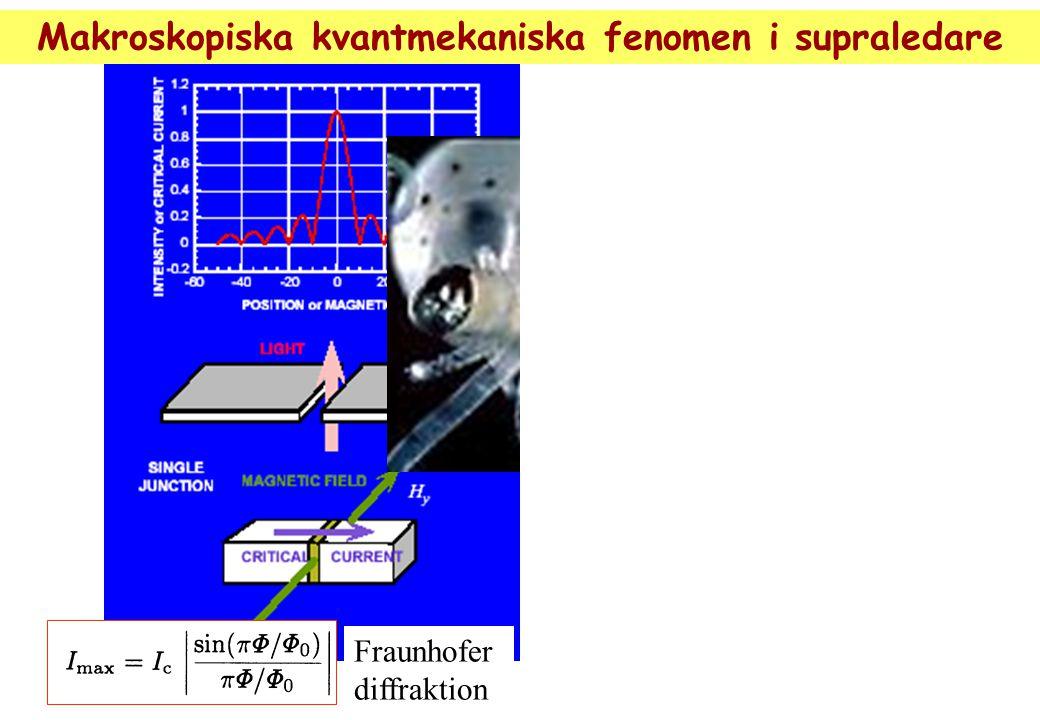 Makroskopiska kvantmekaniska fenomen i supraledare Fraunhofer diffraktion Supercond.QUant.Interf.Device SQUID