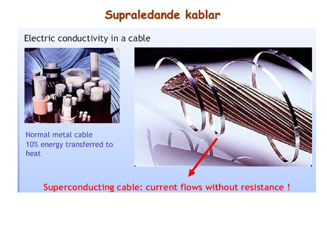 Supraledande kablar