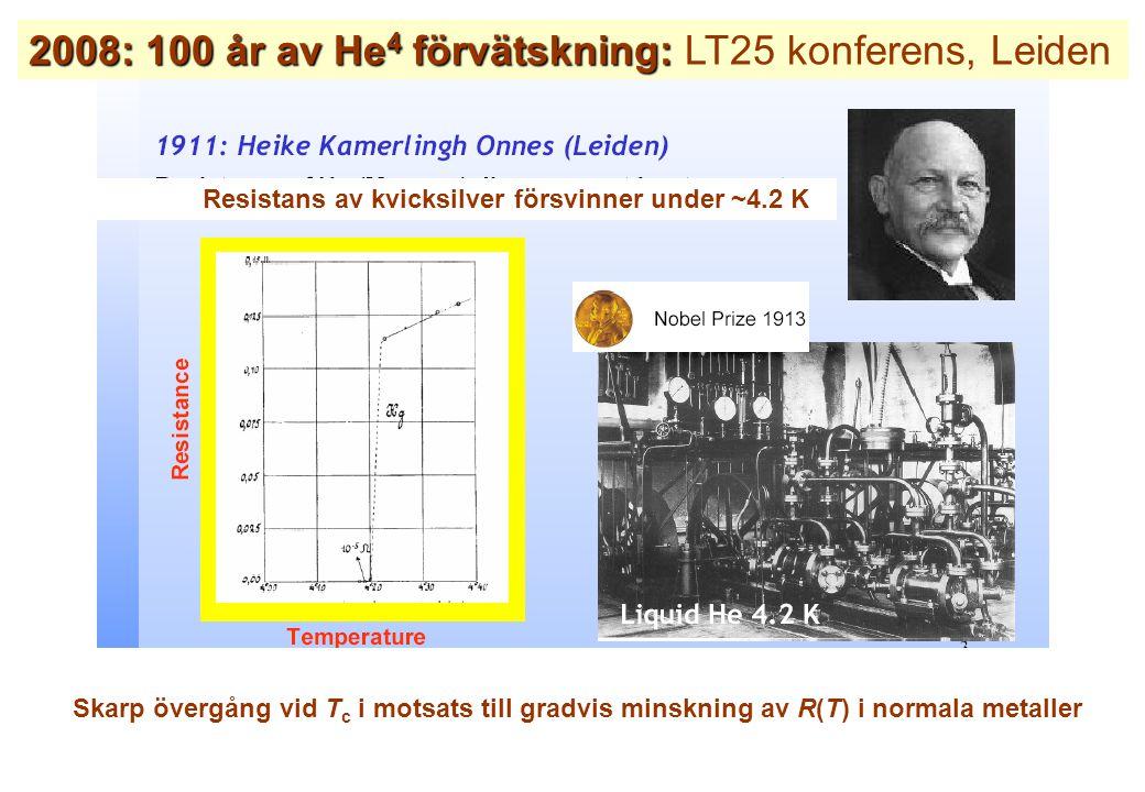 From: H.B.Wang et.al, Phys.Rev.Lett. 87 (2001) 107002 Prototype of the Josephson volt standard