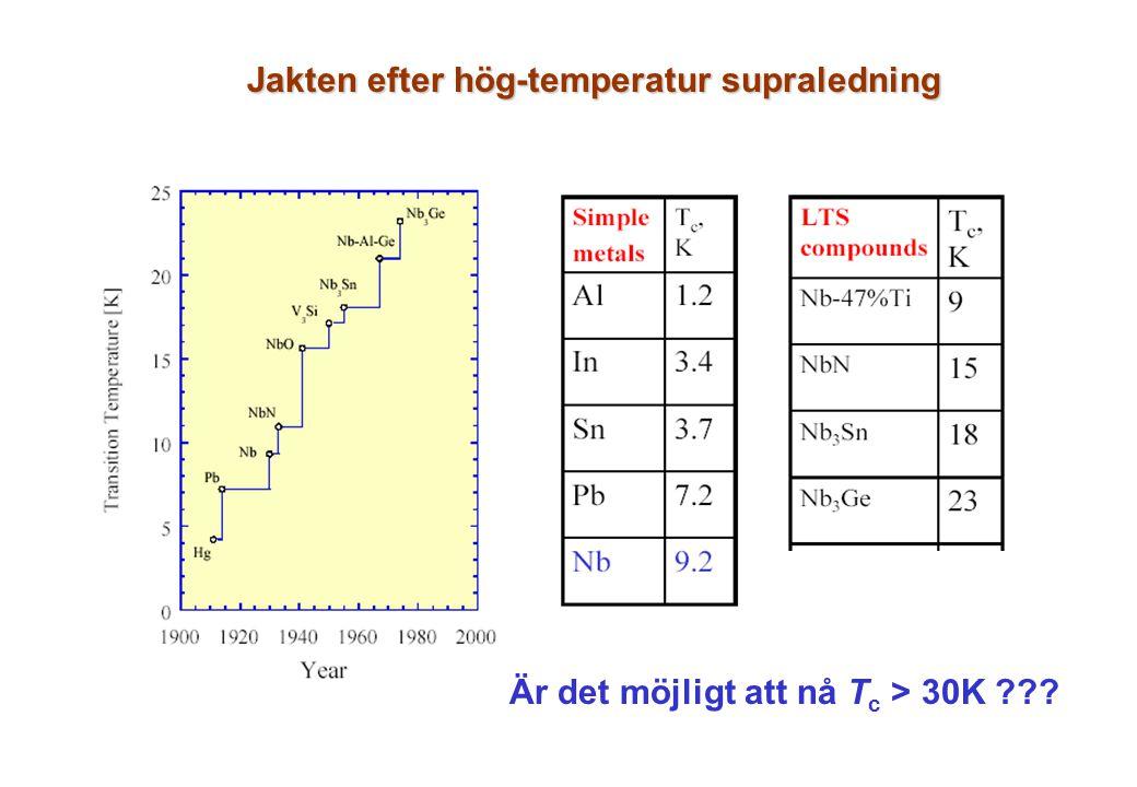 Jakten efter hög-temperatur supraledning Är det möjligt att nå T c > 30K