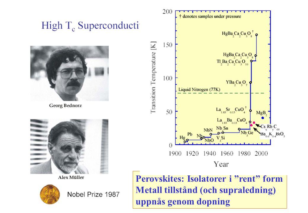 Perovskites: Isolatorer i rent form Metall tillstånd (och supraledning) uppnås genom dopning