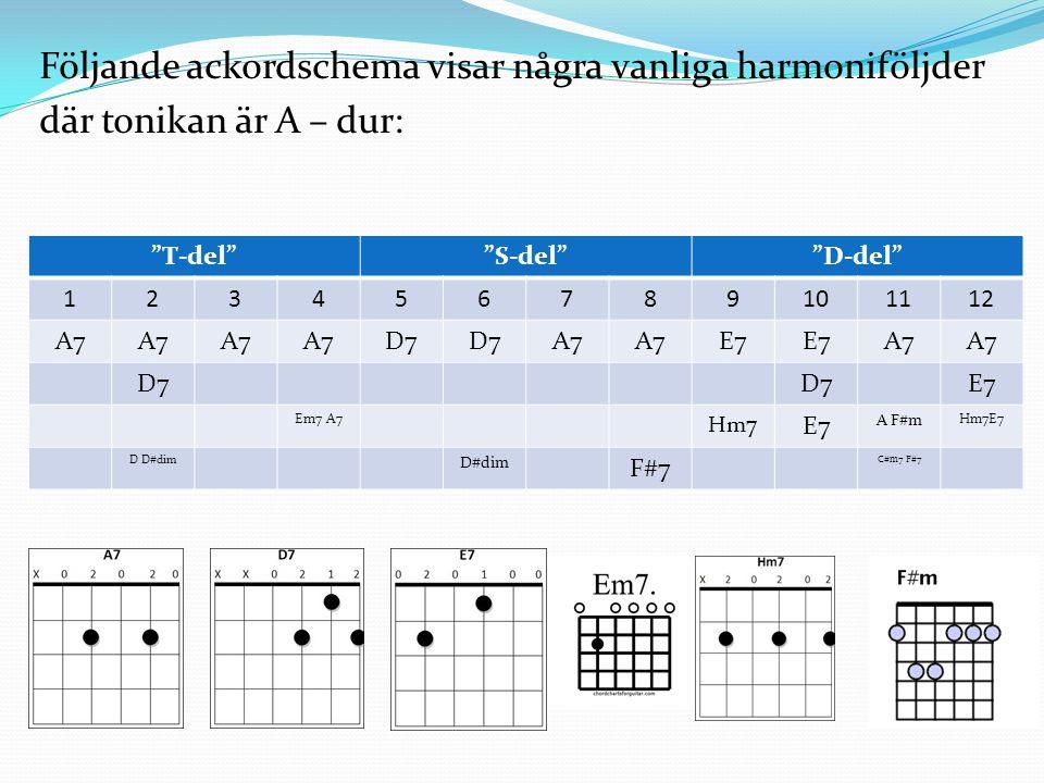 Följande ackordschema visar några vanliga harmoniföljder där tonikan är A – dur: T-del S-del D-del 123456789101112 A7 D7 A7 E7 A7 D7 E7 Em7 A7 Hm7 E7 A F#m Hm7E7 D D#dim D#dim F#7 C#m7 F#7