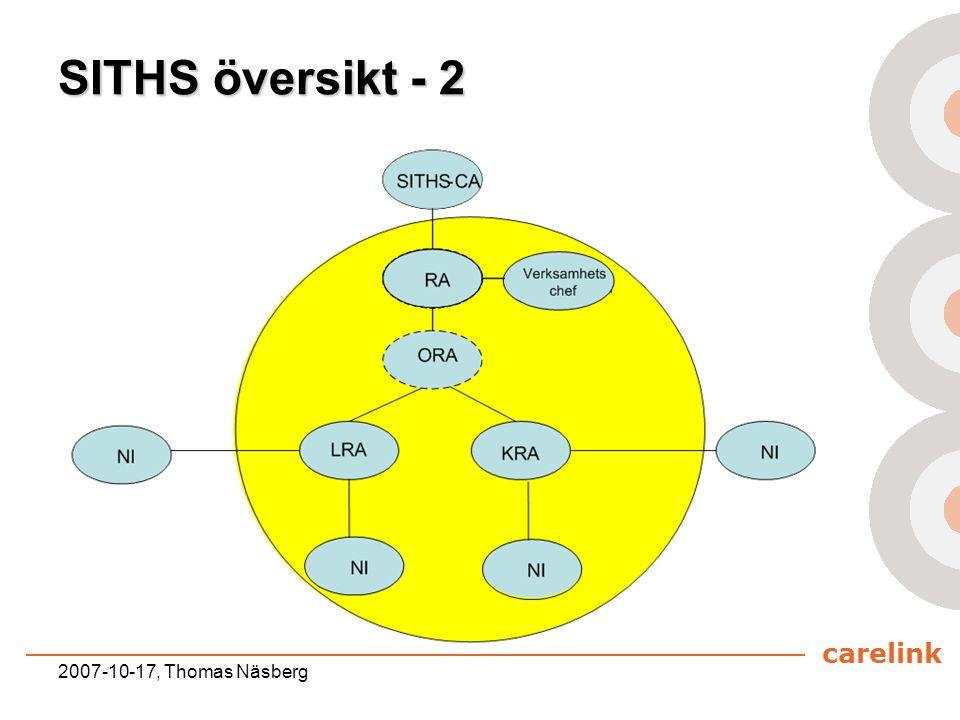 carelink 2007-10-17, Thomas Näsberg SITHS översikt - 2
