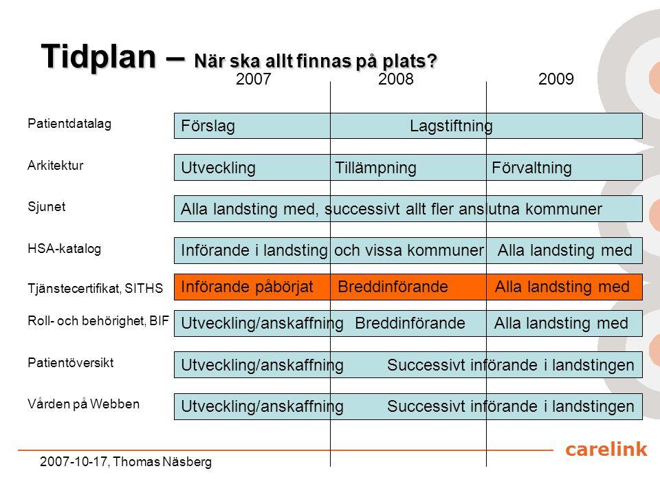 carelink 2007-10-17, Thomas Näsberg Förslag Lagstiftning Utveckling Tillämpning Förvaltning Alla landsting med, successivt allt fler anslutna kommuner