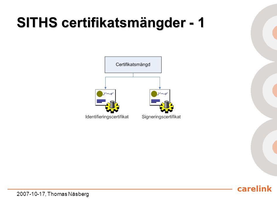 carelink 2007-10-17, Thomas Näsberg SITHS certifikatsmängder - 1