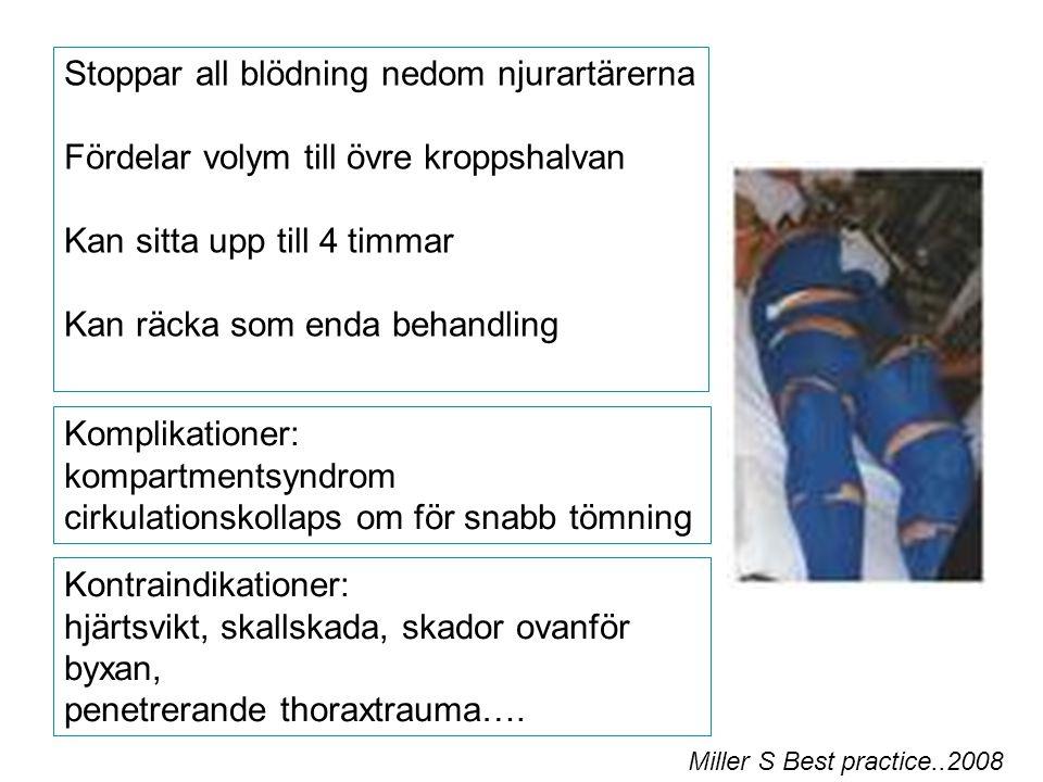 Stoppar all blödning nedom njurartärerna Fördelar volym till övre kroppshalvan Kan sitta upp till 4 timmar Kan räcka som enda behandling Komplikatione