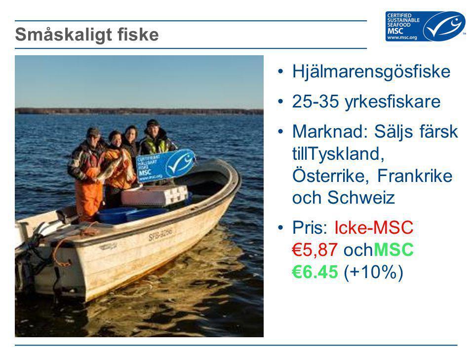 Småskaligt fiske Hjälmarensgösfiske 25-35 yrkesfiskare Marknad: Säljs färsk tillTyskland, Österrike, Frankrike och Schweiz Pris: Icke-MSC €5,87 ochMSC