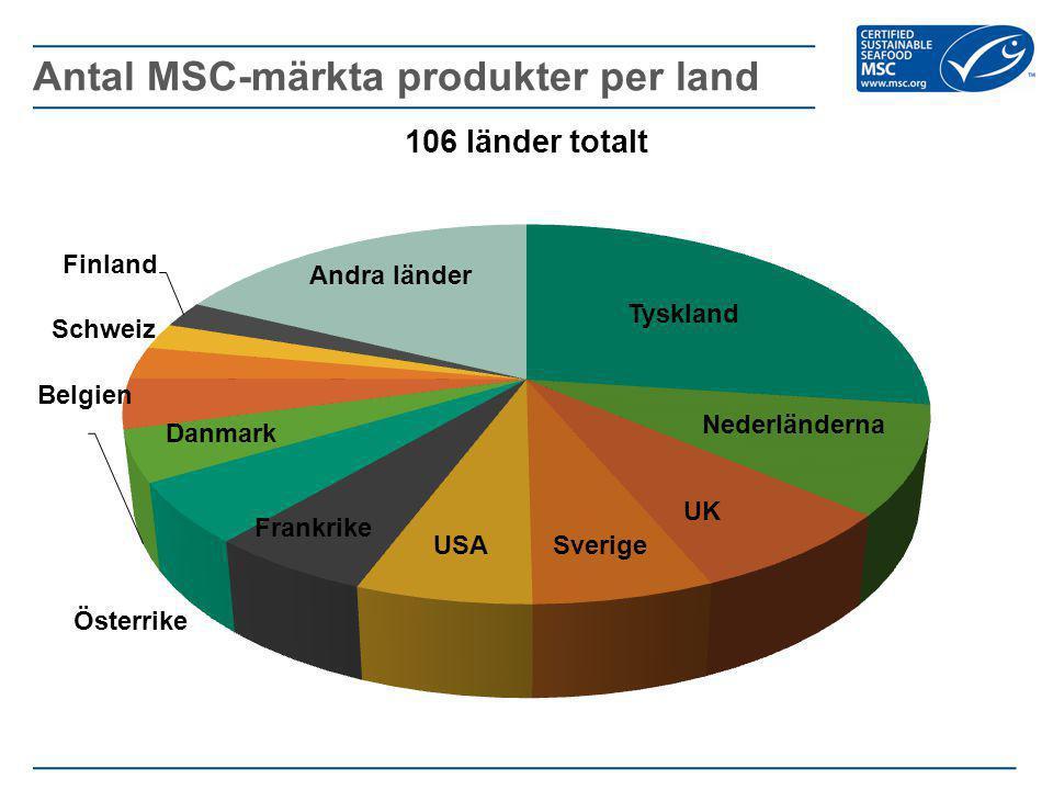 Antal MSC-märkta produkter per land