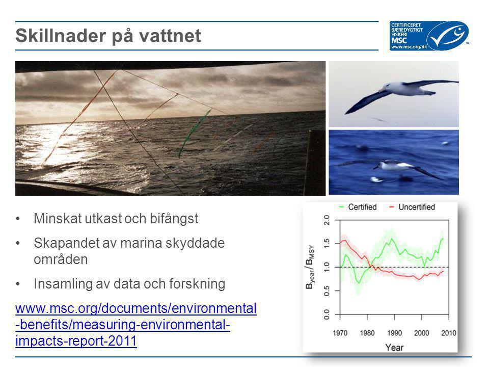 Minskat utkast och bifångst Skapandet av marina skyddade områden Insamling av data och forskning www.msc.org/documents/environmental -benefits/measuri