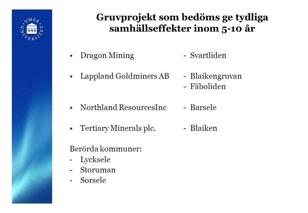 Gruvprojekt som bedöms ge tydliga samhällseffekter inom 5-10 år Dragon Mining - Svartliden Lappland Goldminers AB - Blaikengruvan - Fäboliden Northland ResourcesInc- Barsele Tertiary Minerals plc.- Blaiken Berörda kommuner: - Lycksele - Storuman - Sorsele