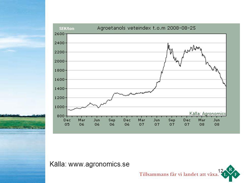 12 Källa: www.agronomics.se
