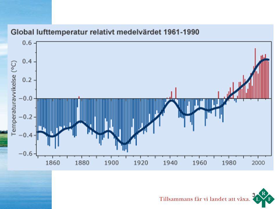 24 Klimatberedningen Utsläppsminskningar  2020 -38%  2050 -75-90%  2100 nära noll +70 öre drivmedelsskatt Km-skatt tunga fordon 2011 Mer än 10% biodrivmedel Avskaffa EU-tullar på etanol