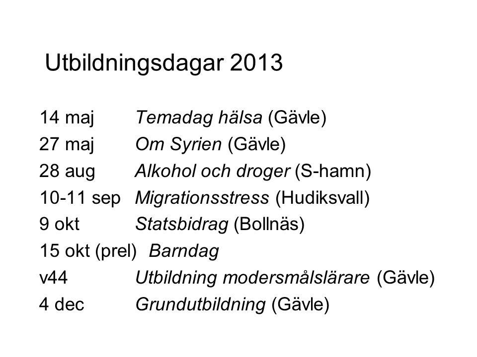 Utbildningsdagar 2013 14 maj Temadag hälsa (Gävle) 27 maj Om Syrien (Gävle) 28 aug Alkohol och droger (S-hamn) 10-11 sep Migrationsstress (Hudiksvall)